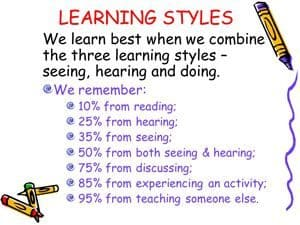 List of Learning Styles